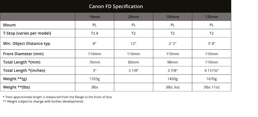 Canon FD Specification 14mm 135mm